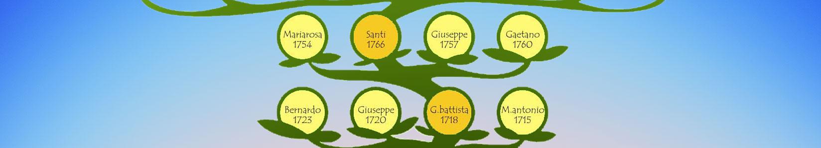 albero-genialogico-26